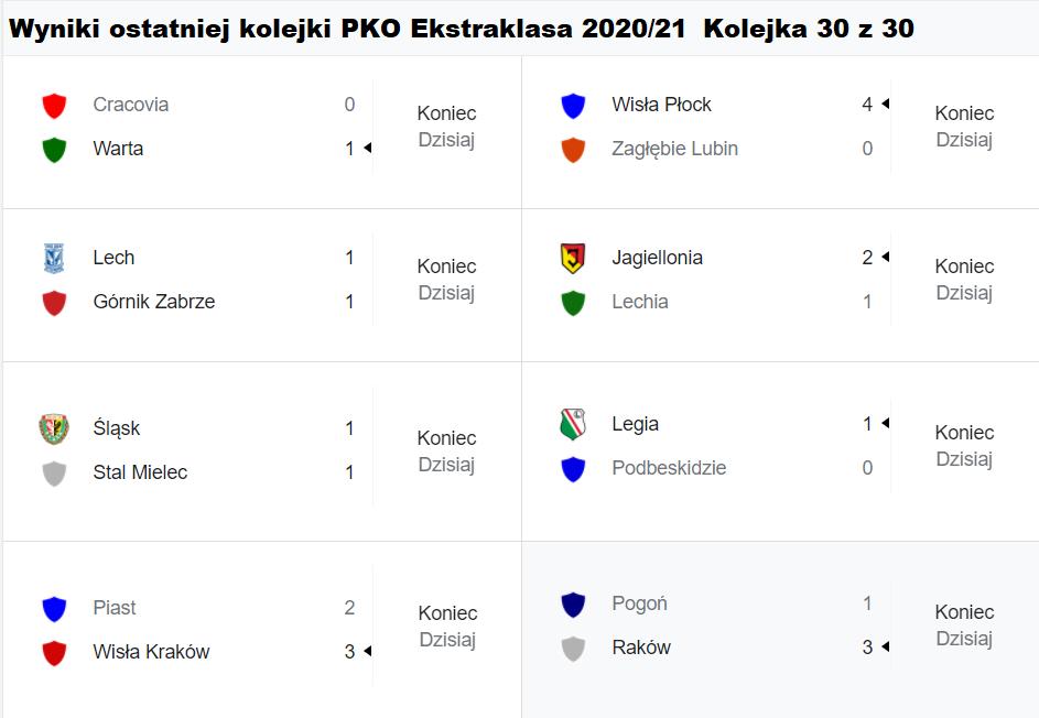 wyniki-ekstraklasy-30-kolejka